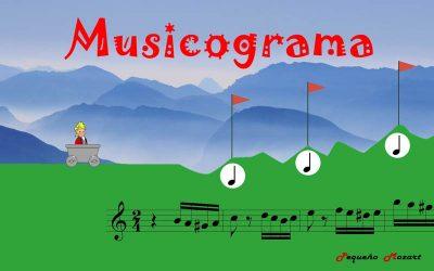 Musicograma de montaña y estructuras rítmicas: La Marcha Turca
