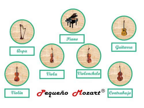 Instrumentos musicales Pequeño Mozart